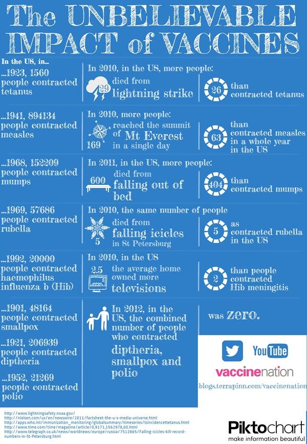 Vaccine-Statistics-2-5_thumb